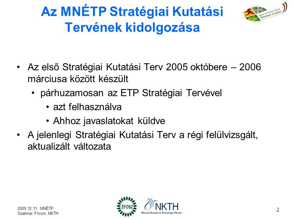 Az MNÉTP Stratégiai Kutatási Tervének kidolgozása