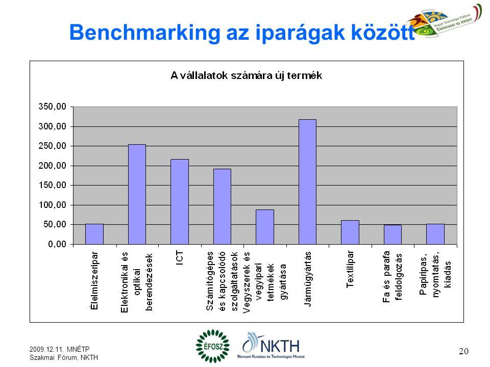 Benchmarking az iparágak között