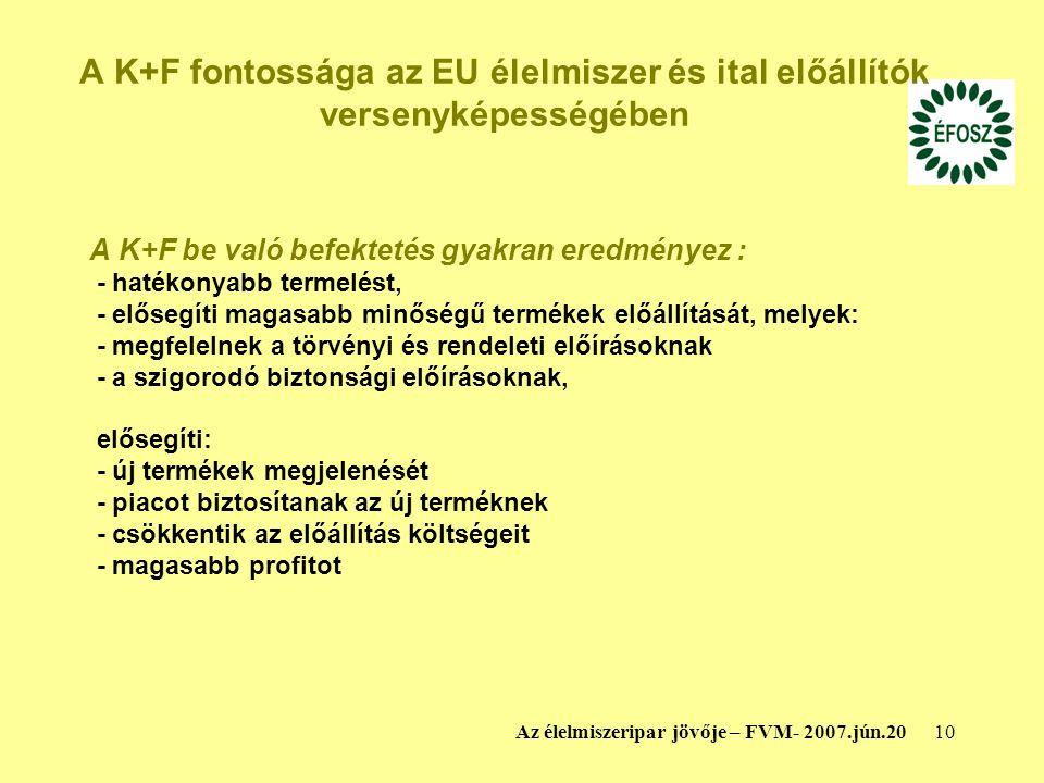 A K+F fontossága az EU élelmiszer és ital előállítók versenyképességében