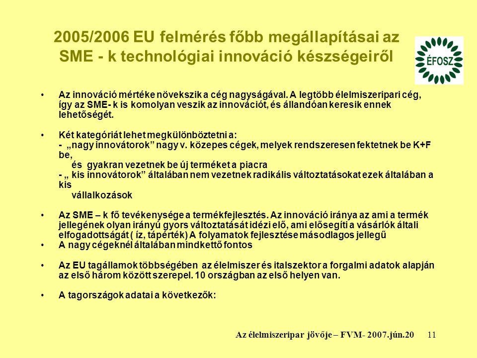 2005/2006 EU felmérés főbb megállapításai az SME - k technológiai innováció készségeiről