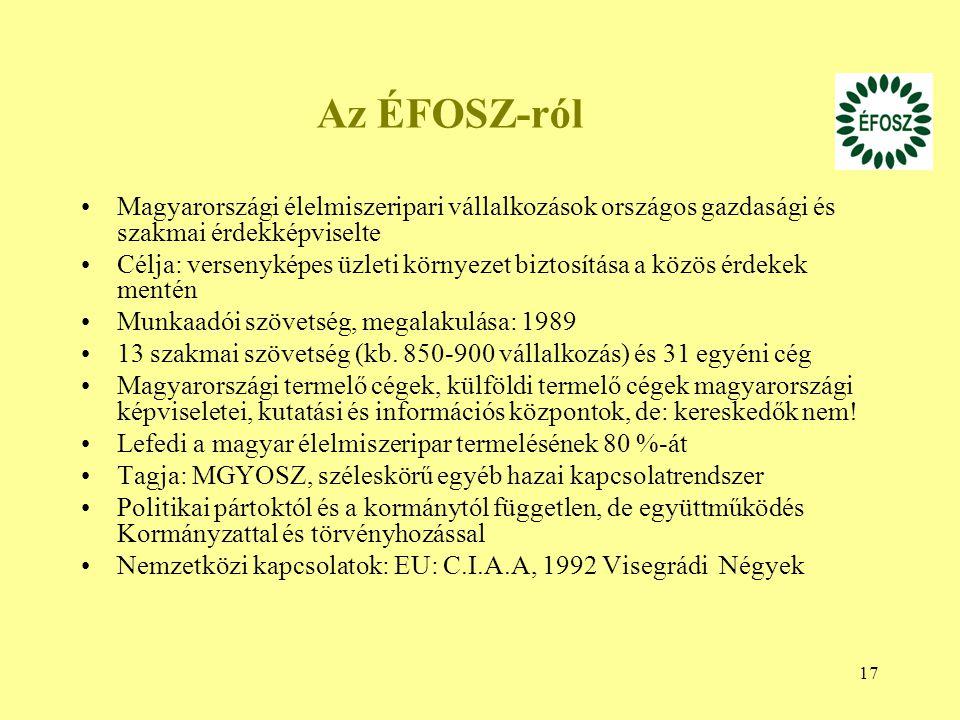 Az ÉFOSZ-ról Magyarországi élelmiszeripari vállalkozások országos gazdasági és szakmai érdekképviselte.