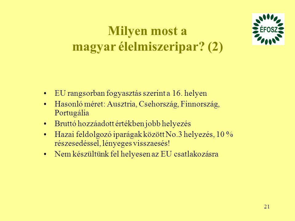 Milyen most a magyar élelmiszeripar (2)