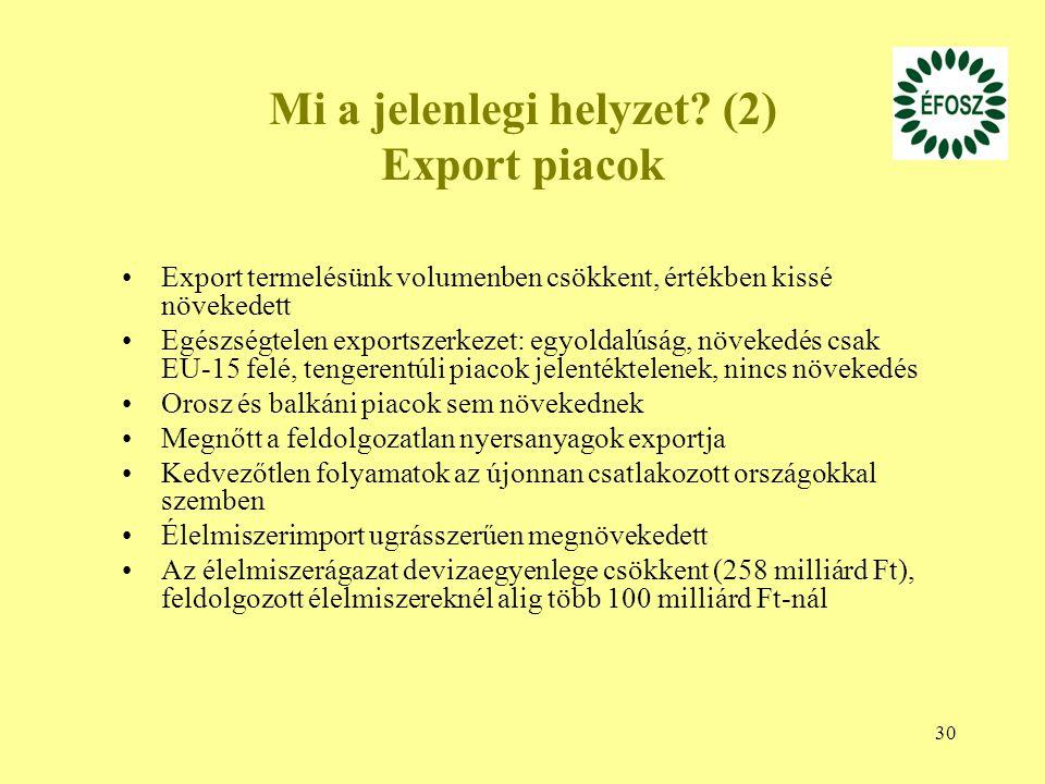Mi a jelenlegi helyzet (2) Export piacok