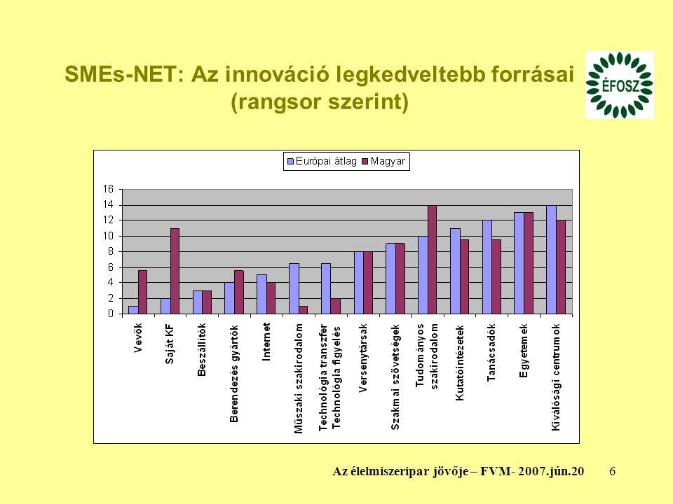 SMEs-NET: Az innováció legkedveltebb forrásai (rangsor szerint)