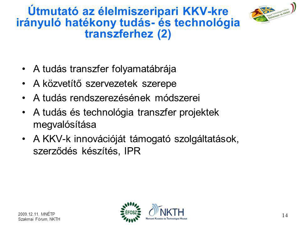 Útmutató az élelmiszeripari KKV-kre irányuló hatékony tudás- és technológia transzferhez (2)