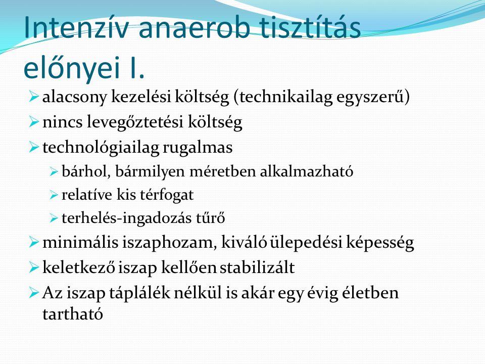 Intenzív anaerob tisztítás előnyei I.