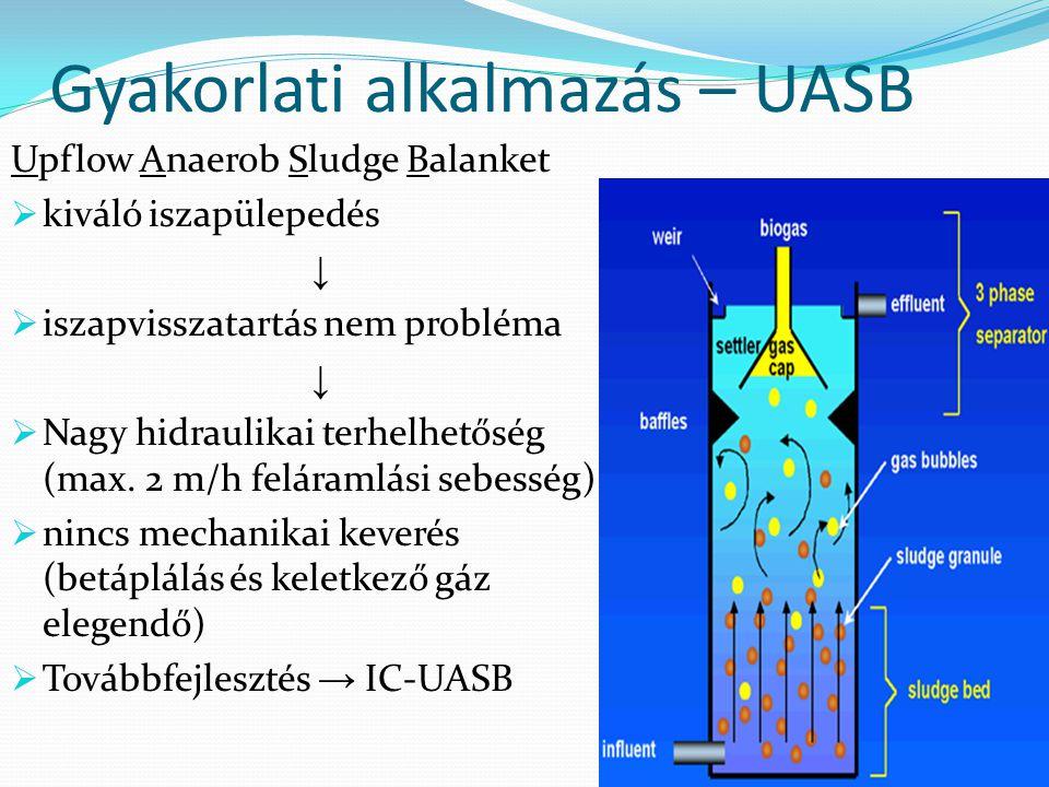 Gyakorlati alkalmazás – UASB