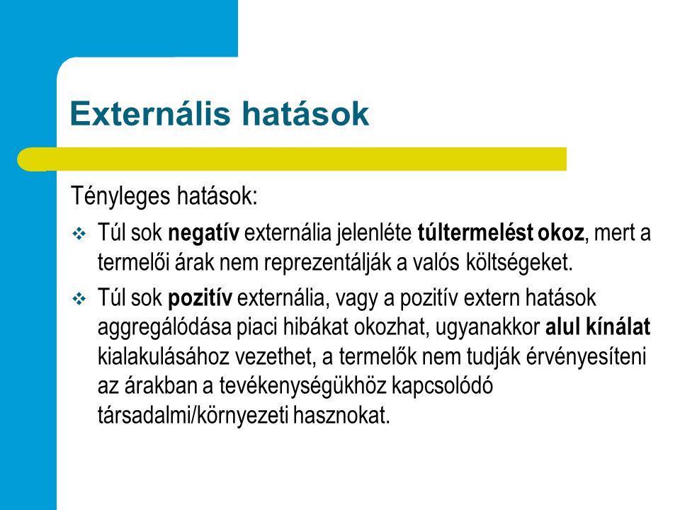 Externális hatások Tényleges hatások: