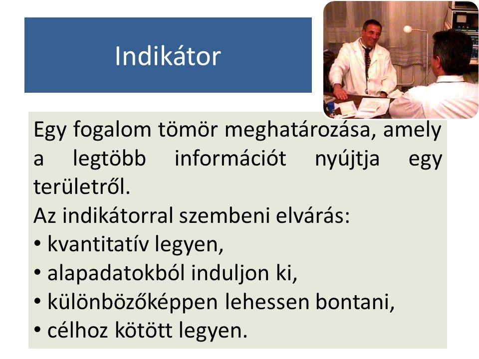 Indikátor Egy fogalom tömör meghatározása, amely a legtöbb információt nyújtja egy területről. Az indikátorral szembeni elvárás: