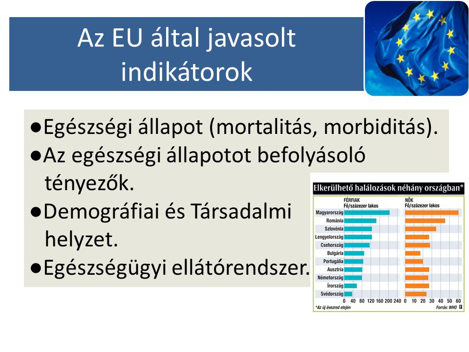 Az EU által javasolt indikátorok
