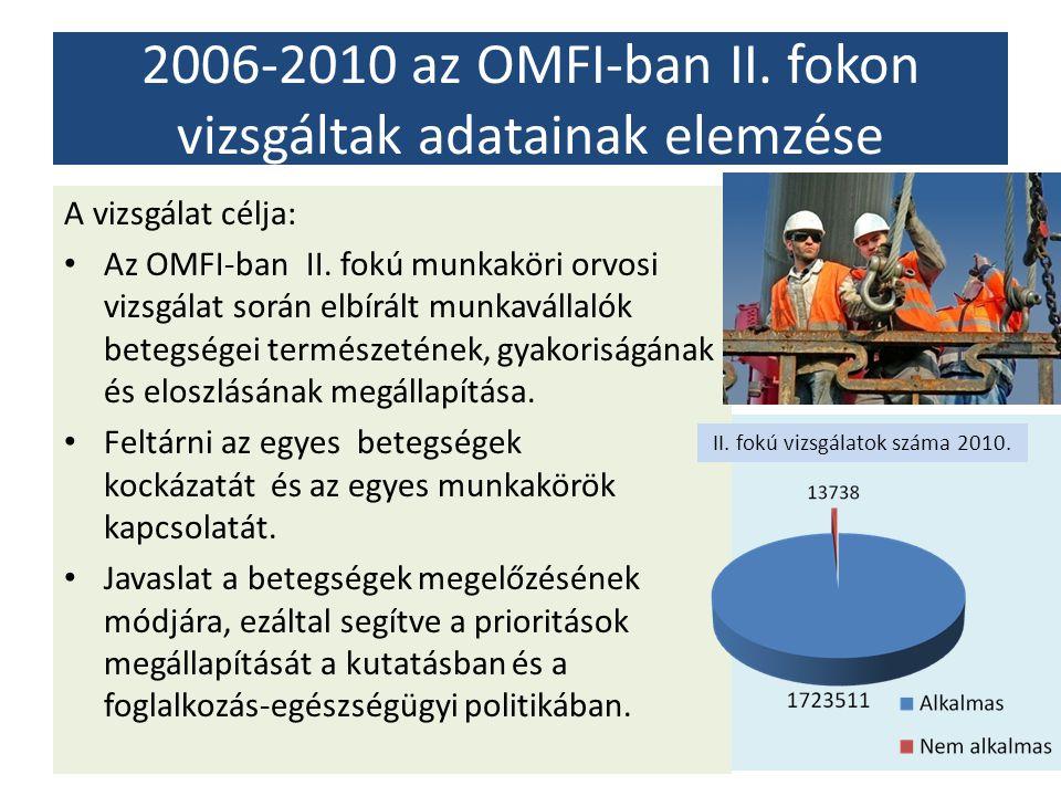 2006-2010 az OMFI-ban II. fokon vizsgáltak adatainak elemzése