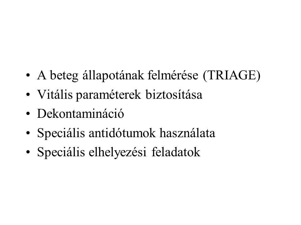 A beteg állapotának felmérése (TRIAGE)