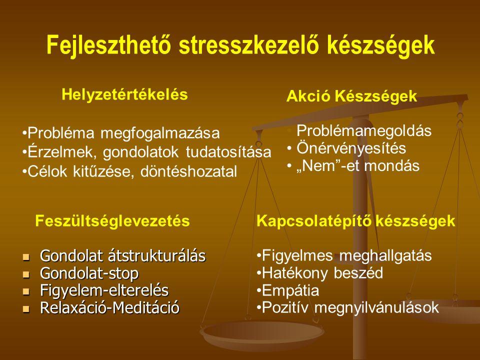 Fejleszthető stresszkezelő készségek