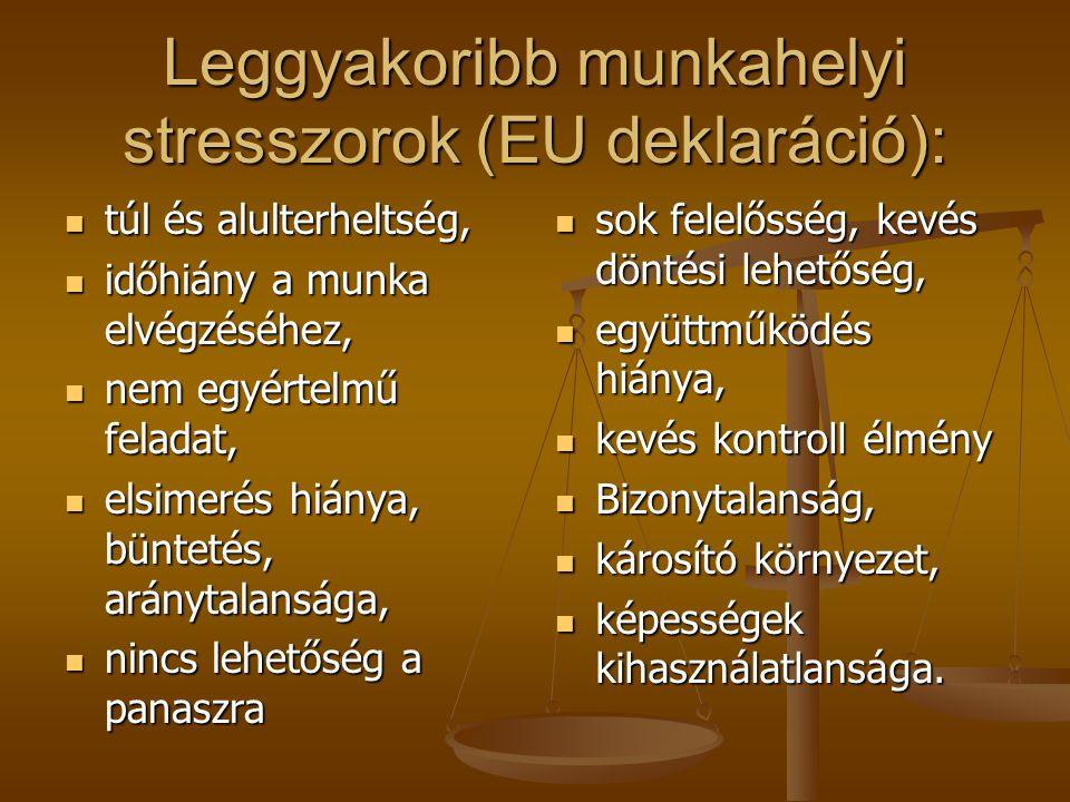Leggyakoribb munkahelyi stresszorok (EU deklaráció):