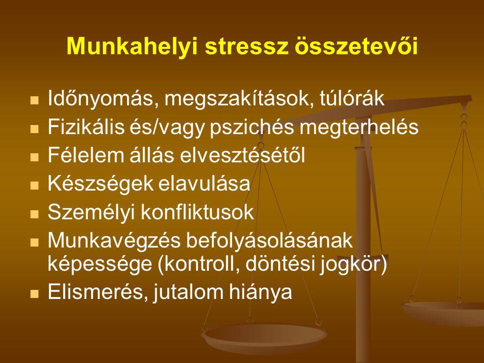 Munkahelyi stressz összetevői