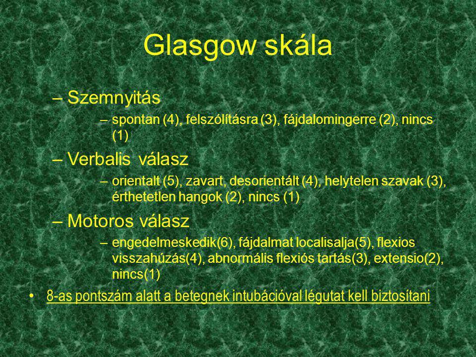 Glasgow skála Szemnyitás Verbalis válasz Motoros válasz