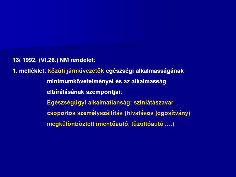 13/ 1992. (VI.26.) NM rendelet: 1. melléklet: közúti jármüvezetők egészségi alkalmasságának. minimumkövetelményei és az alkalmasság.