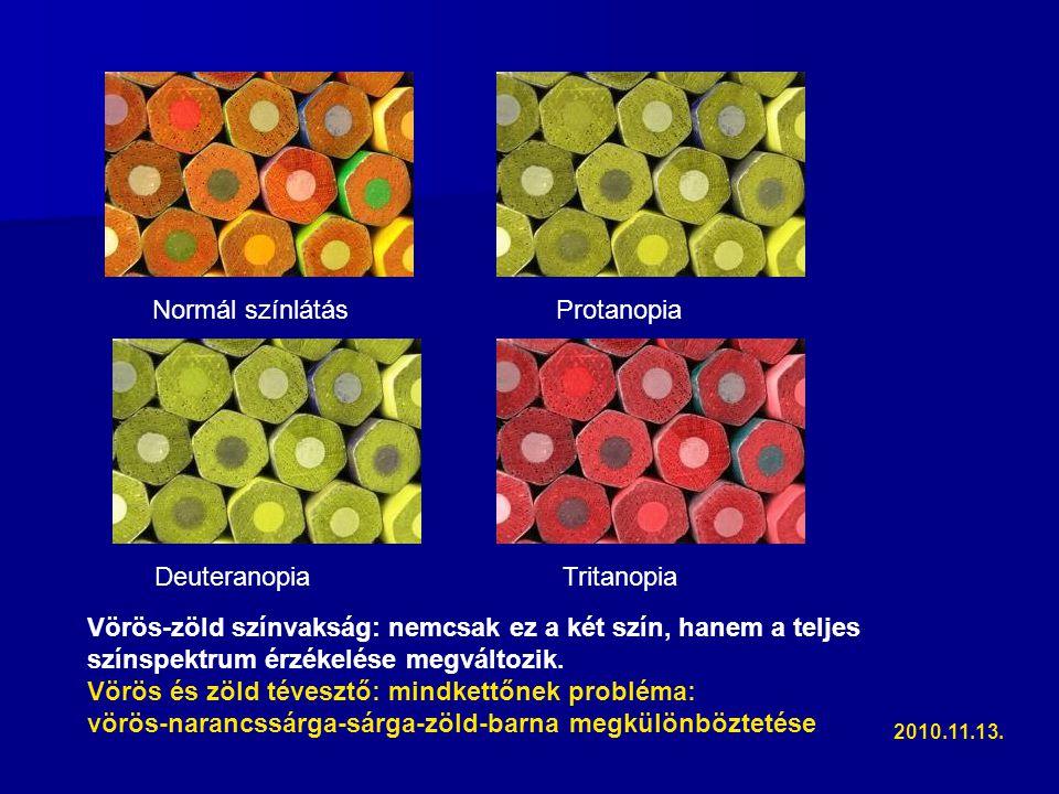Normál színlátás Protanopia