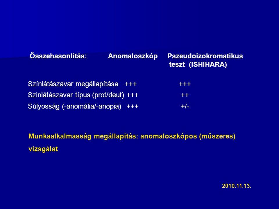 Összehasonlitás: Anomaloszkóp Pszeudoizokromatikus teszt (ISHIHARA)