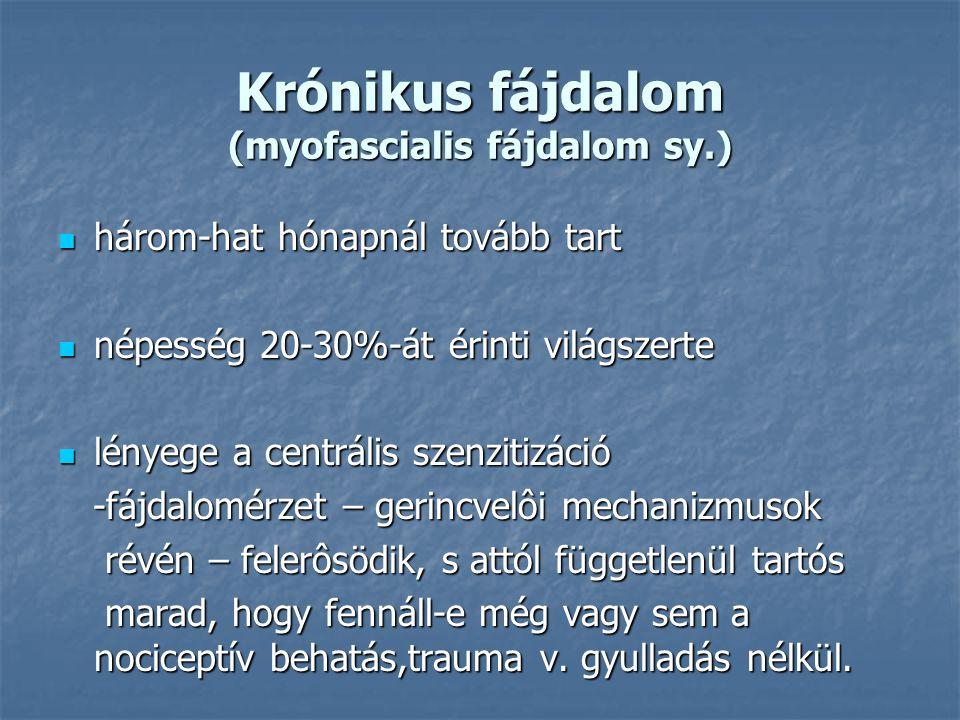 Krónikus fájdalom (myofascialis fájdalom sy.)