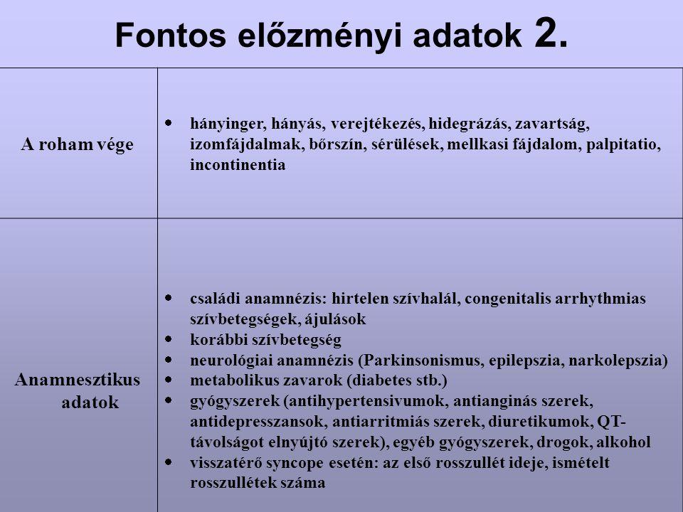 Fontos előzményi adatok 2.