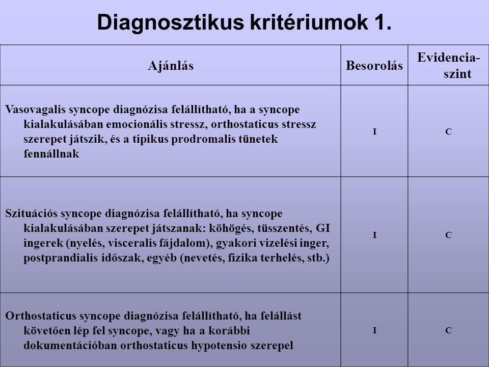 Diagnosztikus kritériumok 1.