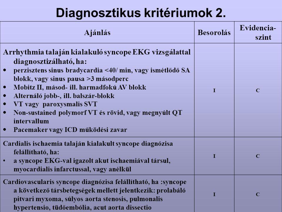 Diagnosztikus kritériumok 2.