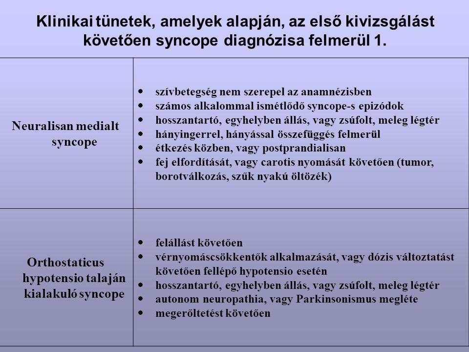 Klinikai tünetek, amelyek alapján, az első kivizsgálást követően syncope diagnózisa felmerül 1.