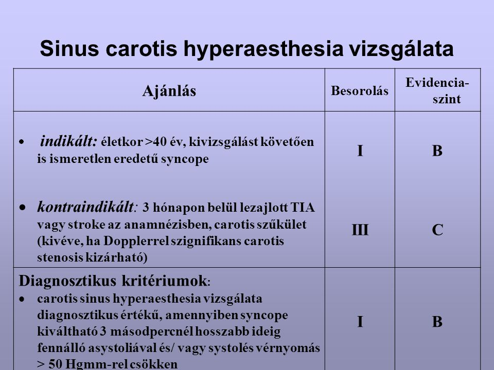 Sinus carotis hyperaesthesia vizsgálata