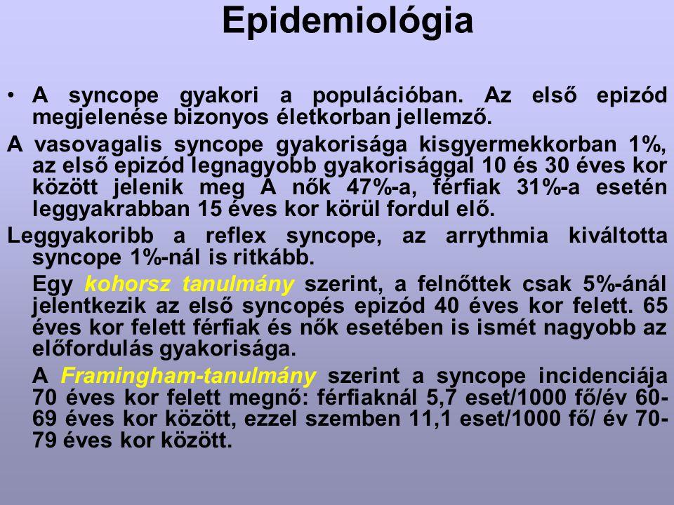 Epidemiológia A syncope gyakori a populációban. Az első epizód megjelenése bizonyos életkorban jellemző.