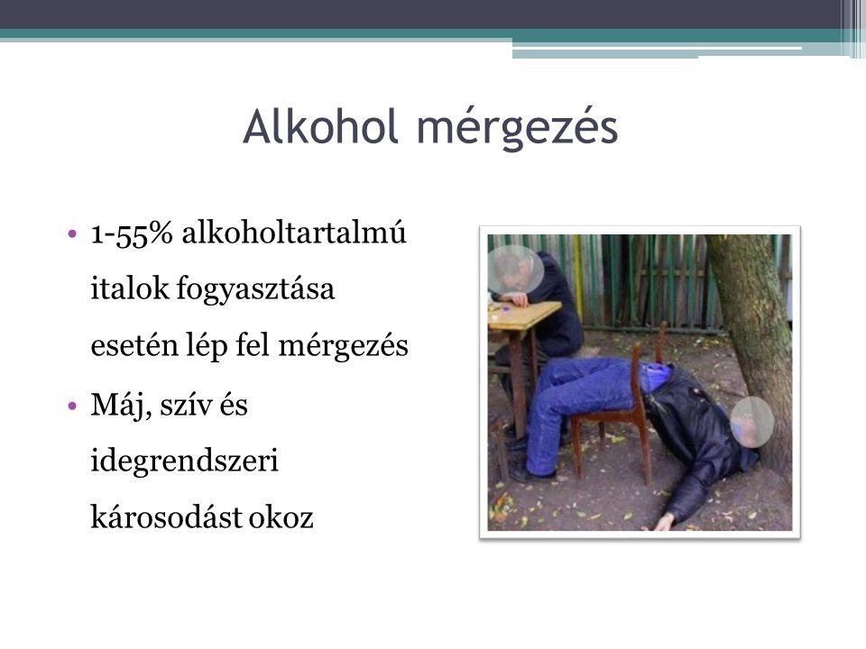 Alkohol mérgezés 1-55% alkoholtartalmú italok fogyasztása esetén lép fel mérgezés.