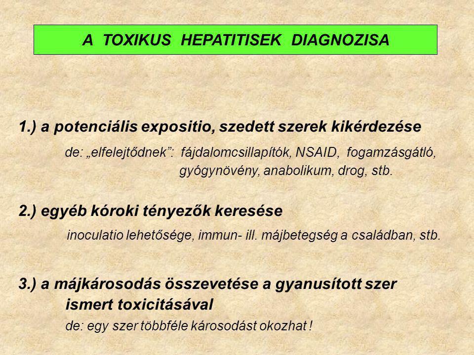A TOXIKUS HEPATITISEK DIAGNOZISA