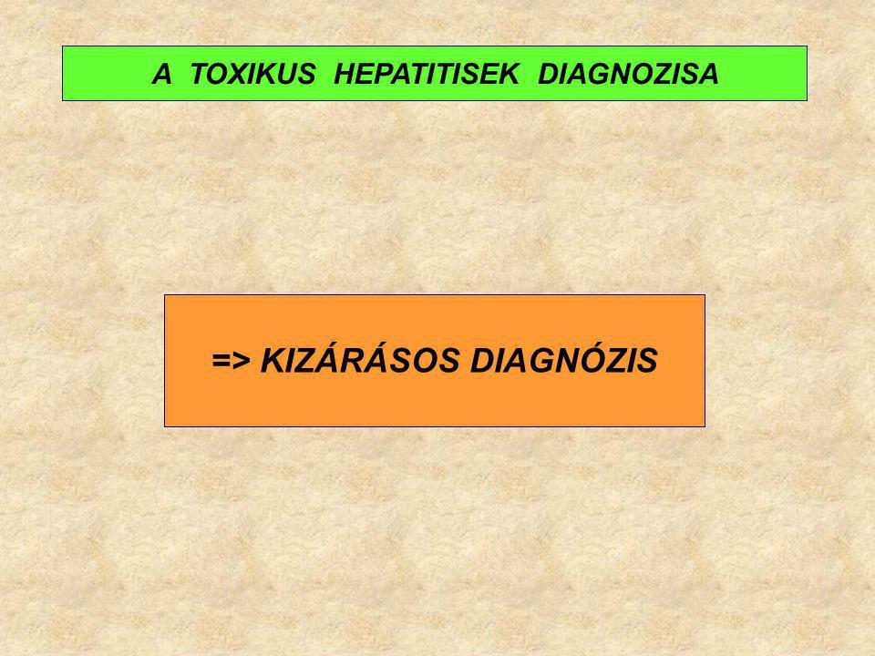 A TOXIKUS HEPATITISEK DIAGNOZISA => KIZÁRÁSOS DIAGNÓZIS