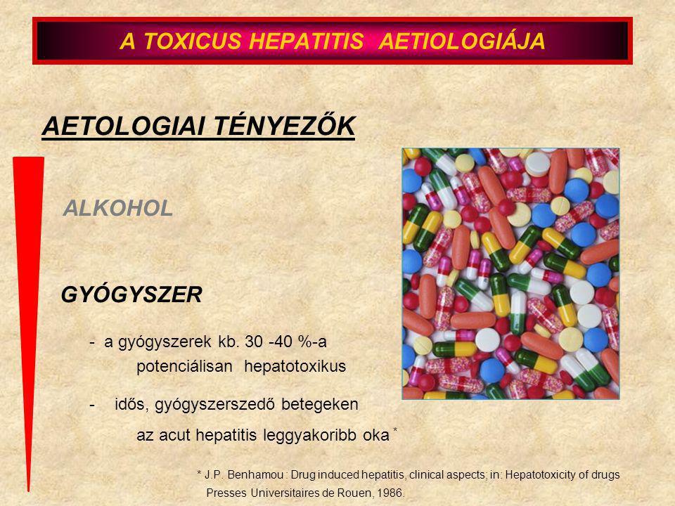 A TOXICUS HEPATITIS AETIOLOGIÁJA