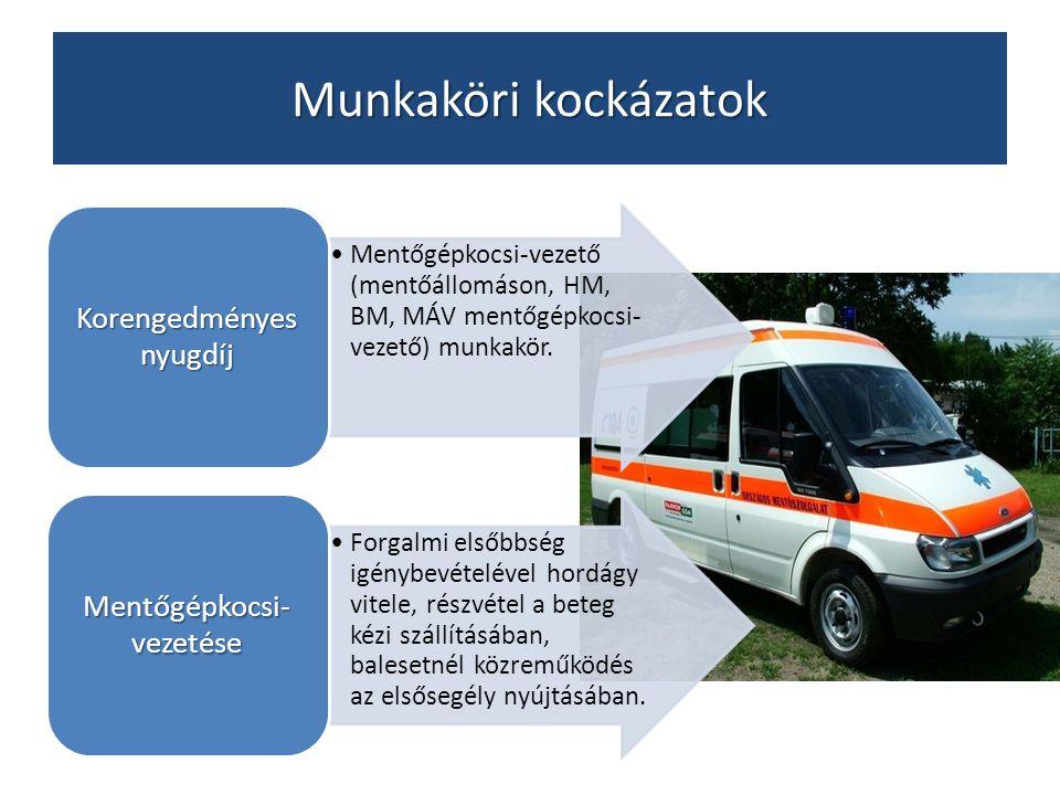 Munkaköri kockázatok Mentőgépkocsi- vezetése Korengedményes nyugdíj