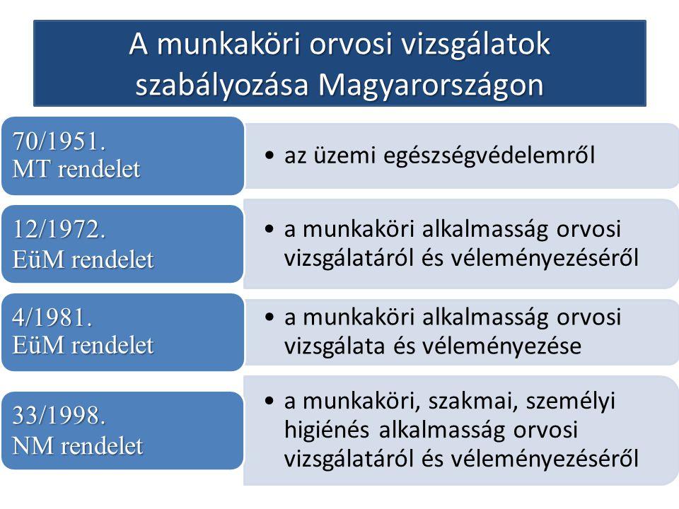 A munkaköri orvosi vizsgálatok szabályozása Magyarországon