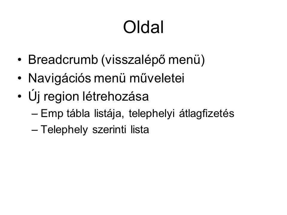 Oldal Breadcrumb (visszalépő menü) Navigációs menü műveletei