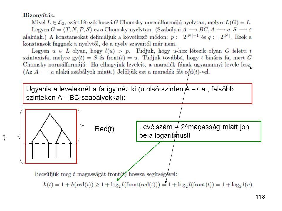 Ugyanis a leveleknél a fa így néz ki (utolsó szinten A –> a , felsőbb szinteken A – BC szabályokkal):