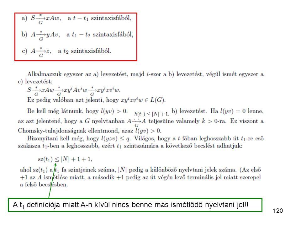 A t1 definíciója miatt A-n kívül nincs benne más ismétlődő nyelvtani jel!!