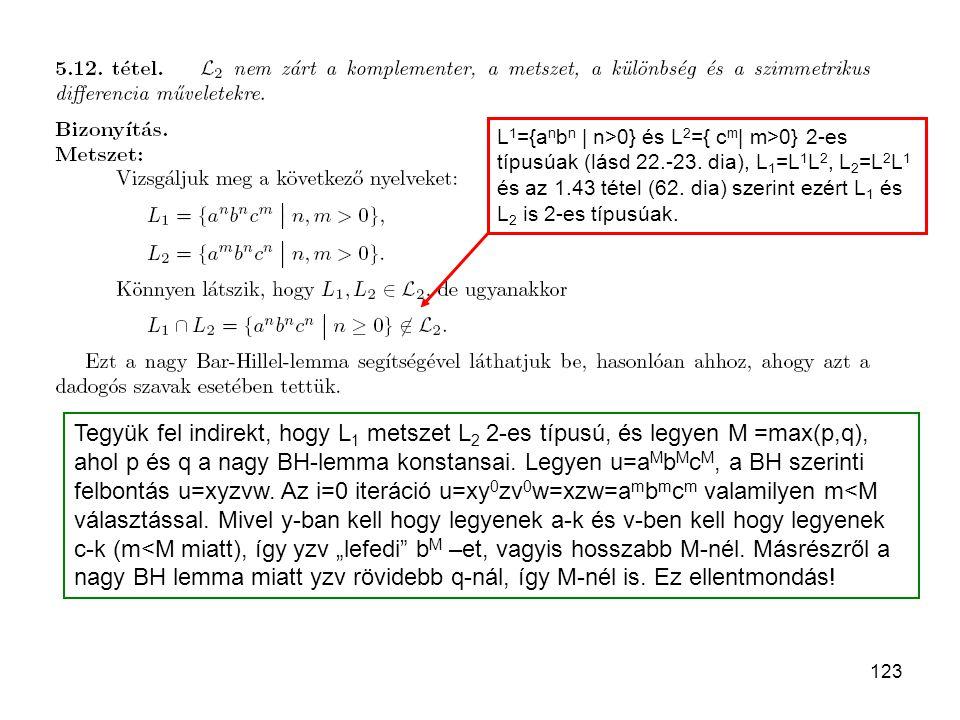 L1={anbn | n>0} és L2={ cm| m>0} 2-es típusúak (lásd 22. -23
