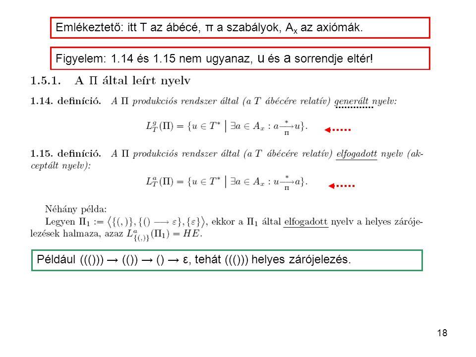Emlékeztető: itt T az ábécé, π a szabályok, Ax az axiómák.
