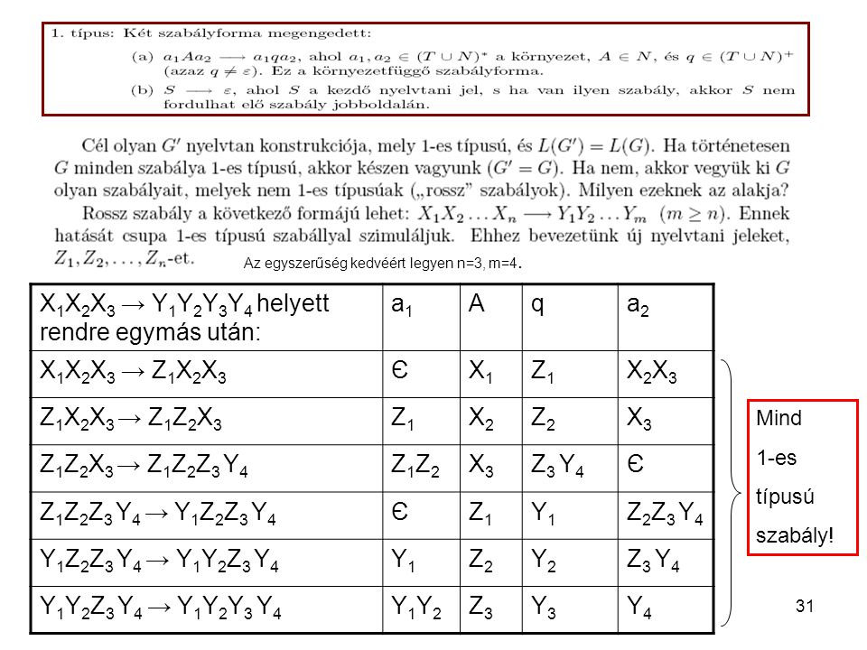 X1X2X3 → Y1Y2Y3Y4 helyett rendre egymás után: a1 A q a2