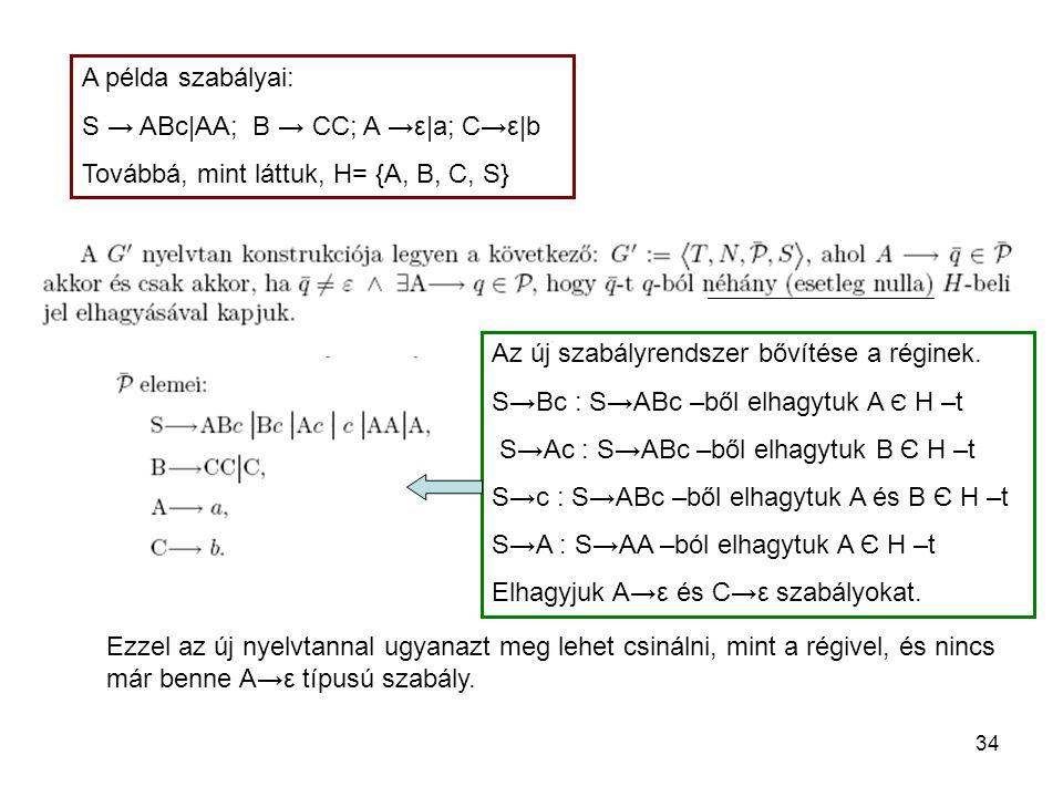A példa szabályai: S → ABc|AA; B → CC; A →ε|a; C→ε|b. Továbbá, mint láttuk, H= {A, B, C, S} Az új szabályrendszer bővítése a réginek.