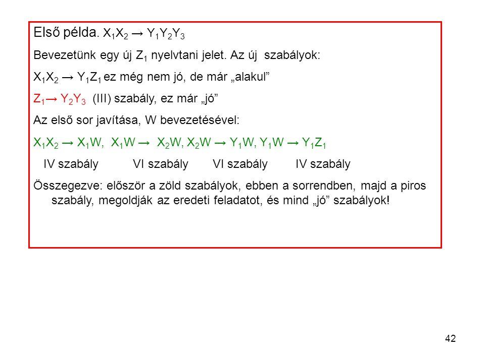 """Első példa. X1X2 → Y1Y2Y3 Bevezetünk egy új Z1 nyelvtani jelet. Az új szabályok: X1X2 → Y1Z1 ez még nem jó, de már """"alakul"""