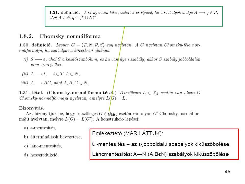 ε -mentesítés – az ε-jobboldalú szabályok kiküszöbölése