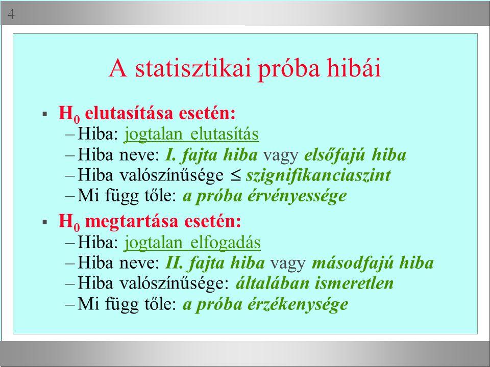 A statisztikai próba hibái