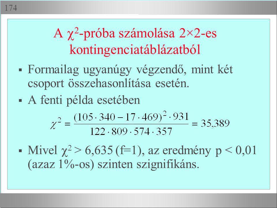 A kétmintás t-próba Ha igaz a H0: 1 = 2 nullhipotézis és X normális