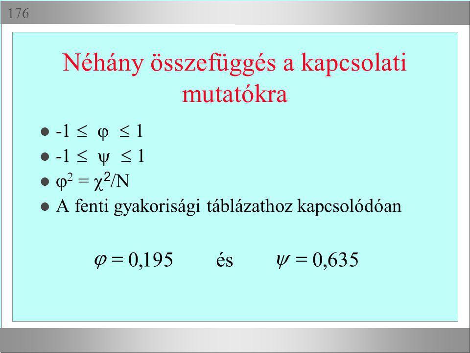 A Welch-féle d-próba Ha igaz a H0: 1 = 2 nullhipotézis és X normális