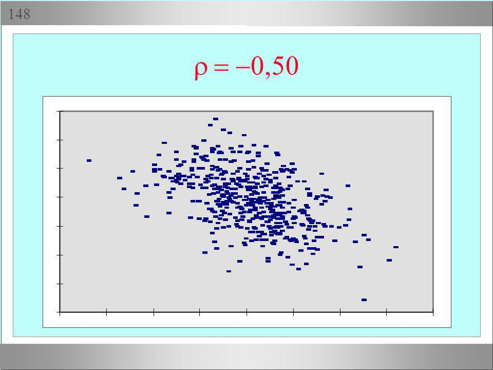 X=MAWI-IQ, populáció = egyetemi hallgatók