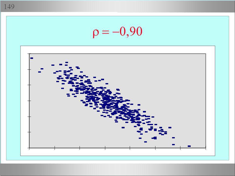 Verbális intelligencia: MAWI/VIQ, E(VIQ/férfi) = f, E(VIQ/nő) = n